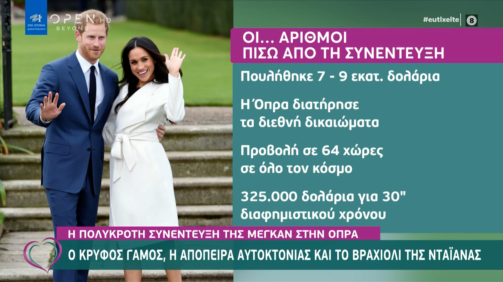 Οι… αριθμοί πίσω από τη συνέντευξη του Πρίγκηπα Χάρι και της Μέγκαν Μαρκλ    OPEN TV
